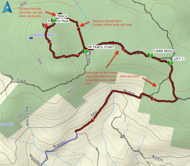 GPS Track to Platform Peak