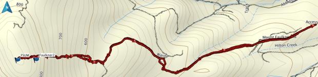 Mt Faulkner GPS route