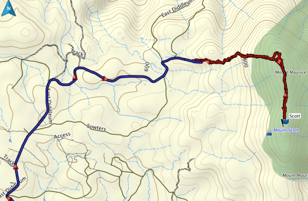 Mount Scott GPS route